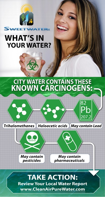 City Water Contains Known Carcinogens; http://cleanairpurewater.com/water_purification_systems.html